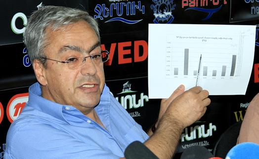 Банковская система Армении подошла к критической черте