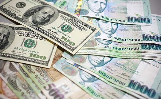 U.S. dollar drops by 1.36 percentage point over Armenian dram