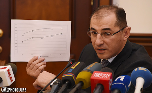 Finance minister: Armenia's foreign debt amounts to $5.4 billion now