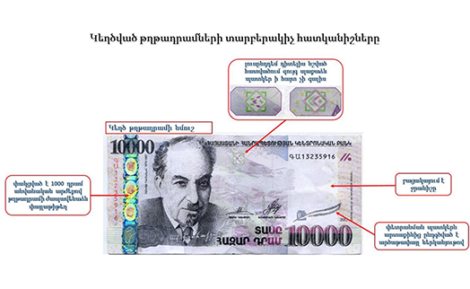 Armenian national security service finds out fake banknotes