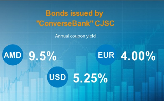 Converse Bank commences placement of bonds in three currencies